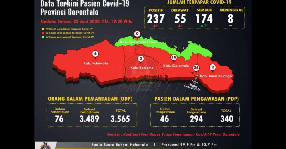 Kabupaten Gorontalo Utara Kembali Ke Zona Hijau Read Id