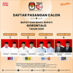 Ini Daftar Harta Kekayaan Calon Kepala Daerah Kabupaten Gorontalo